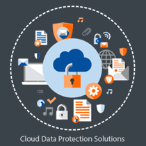 GAMFT Cloud Protection Solutions Data Security