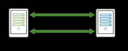 GoFast Diagram