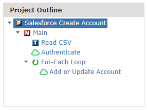 Salesforce Project Outline