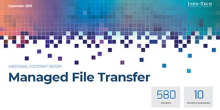 Info-Tech Managed File Transfer Emotional Footprint Report