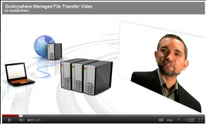 GoAnywhere secure file transfer software solution