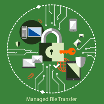 GAMFT Managed File Transfer Data Security