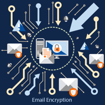 GAMFT Email Encryption Data Security
