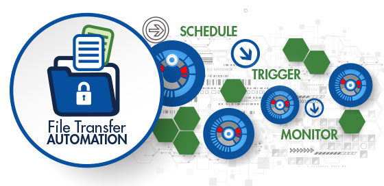 file transfer automation illustration