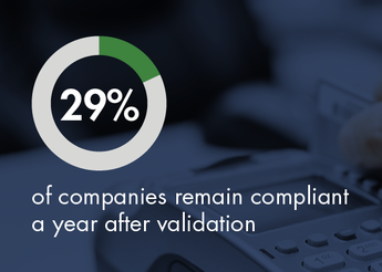 shocking PCI stats infographic