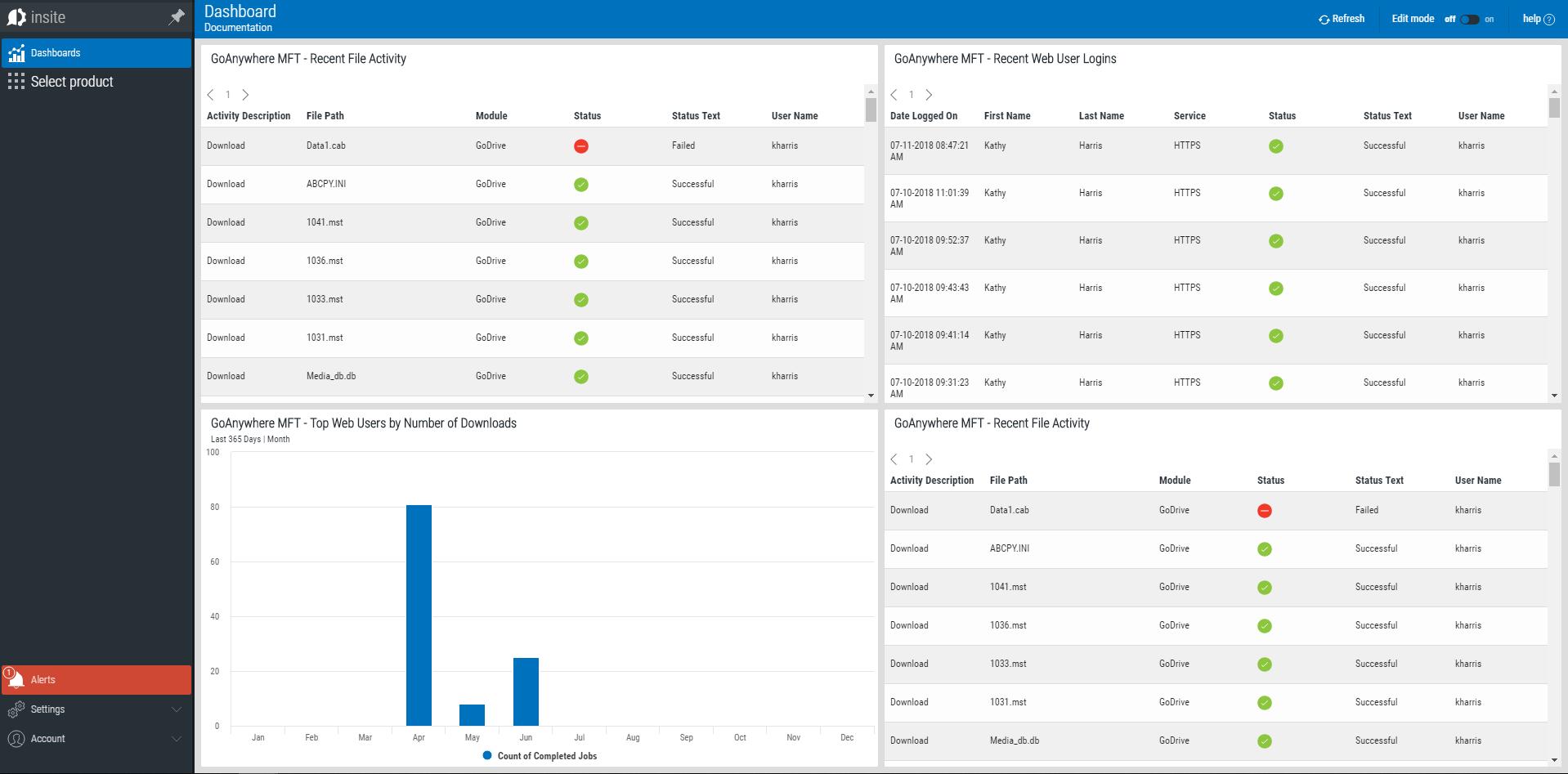 GoAnywhere MFT dashboard in Insite