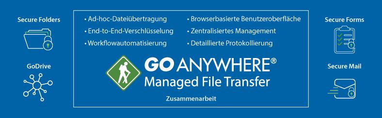 GoAnywhere MFT: Zusammenarbeit