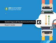 Buyer's Guide: Transferencia Segura de Archivos (MFT)