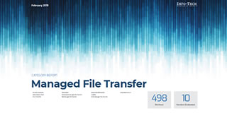 Info-Tech File Transfer Category Report and MFT Review: GoAnywhere MFT, Ipswitch MOVEit, IBM MFT, and more.
