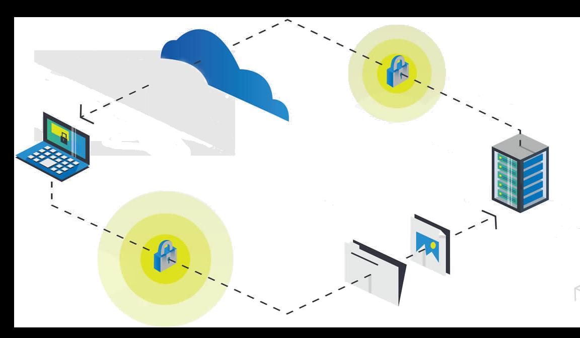 FTP server software